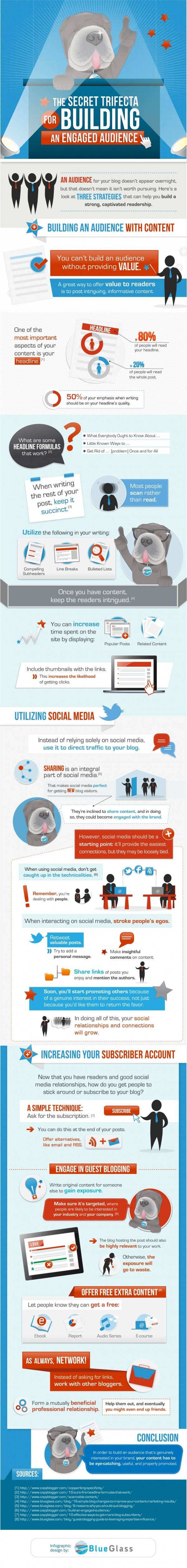 Infographic fra Mashable